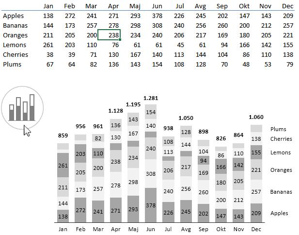 Inserting horizontal Part-to-Whole business chart  in Zebra BI