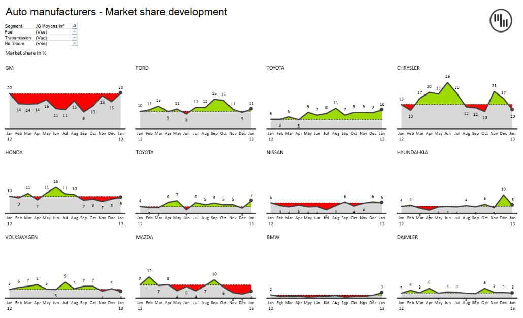 Market-share-trends-1030x626